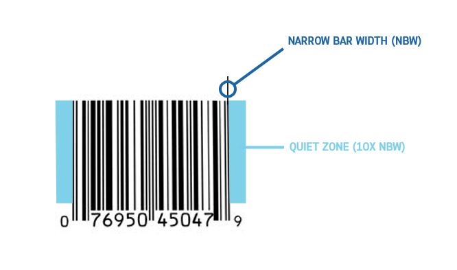 An example barcode with the approapriate amount of quiet space.